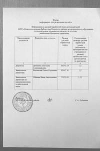 Финансовая деятельность учреждения.